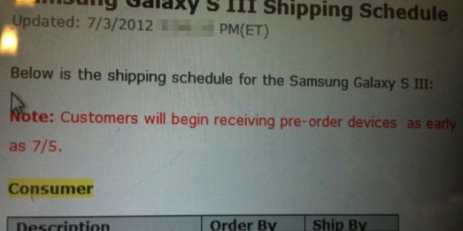 Eagerly Awaited Verizon Galaxy S III Pre-orders Have Started Shipping Already..
