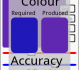 ColorBlind android app review