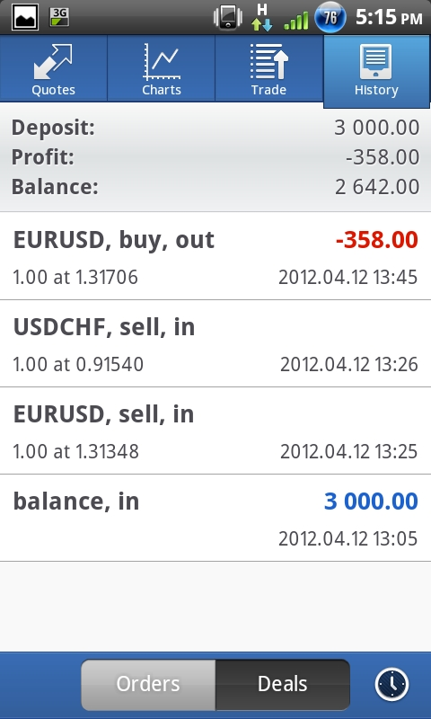 Forex app review