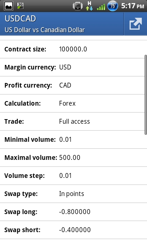 Forex trading indicator apps for android