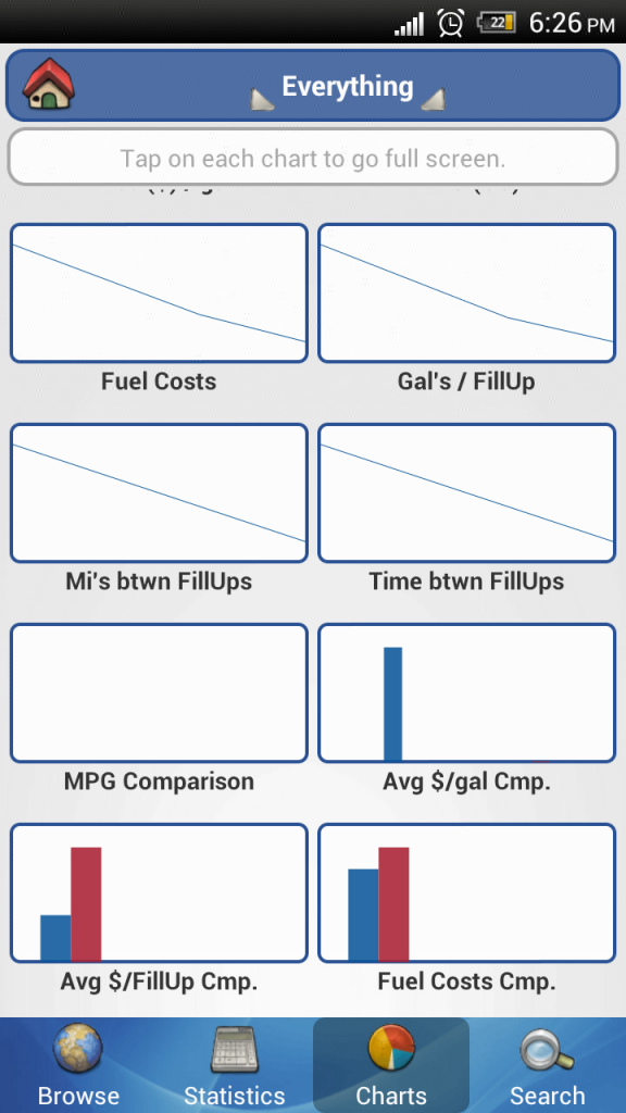 aCar statistics and graphs android app review