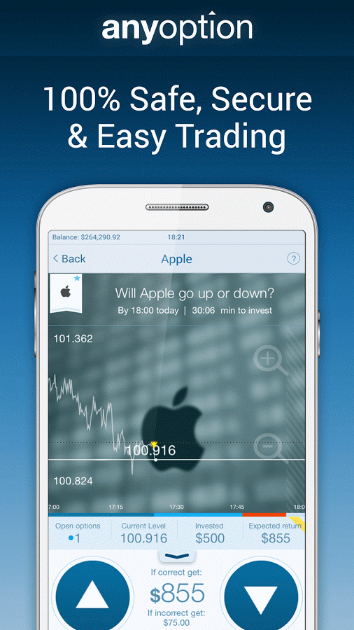 Option trading game